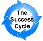 thesuccesscycle